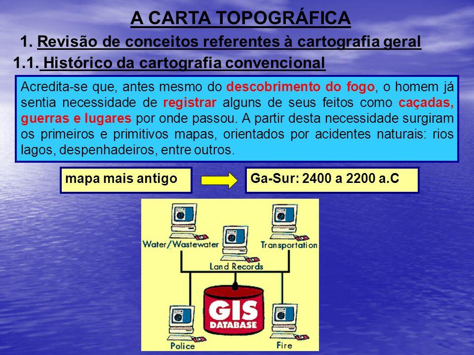 A CARTA TOPOGRÁFICA 1. Revisão de conceitos referentes à cartografia geral. 1.1. Histórico da cartografia convencional.