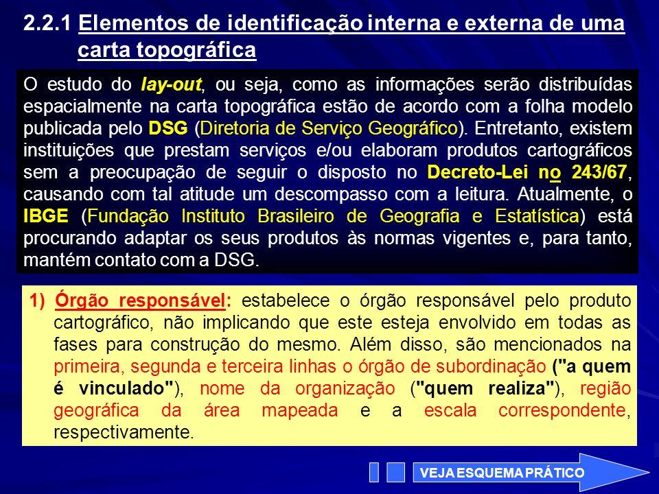 2.2.1 Elementos de identificação interna e externa de uma
