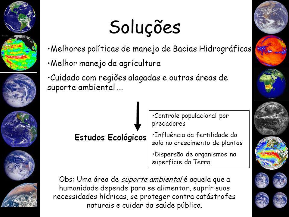 Soluções Melhores políticas de manejo de Bacias Hidrográficas