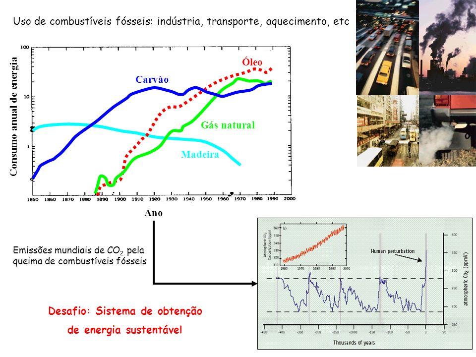 Desafio: Sistema de obtenção de energia sustentável