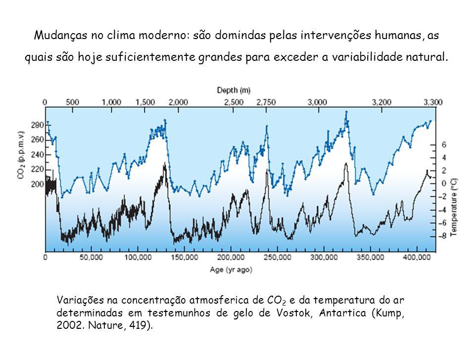 Mudanças no clima moderno: são domindas pelas intervenções humanas, as quais são hoje suficientemente grandes para exceder a variabilidade natural.