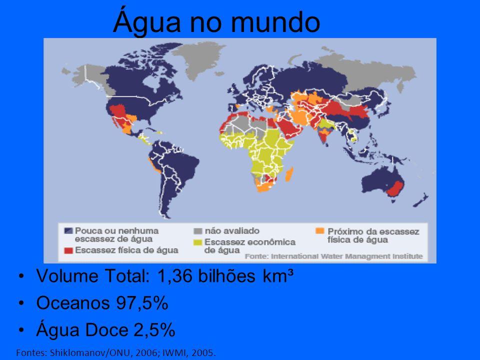 Água no mundo Volume Total: 1,36 bilhões km³ Oceanos 97,5%