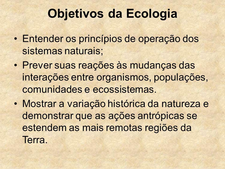 Objetivos da Ecologia Entender os princípios de operação dos sistemas naturais;