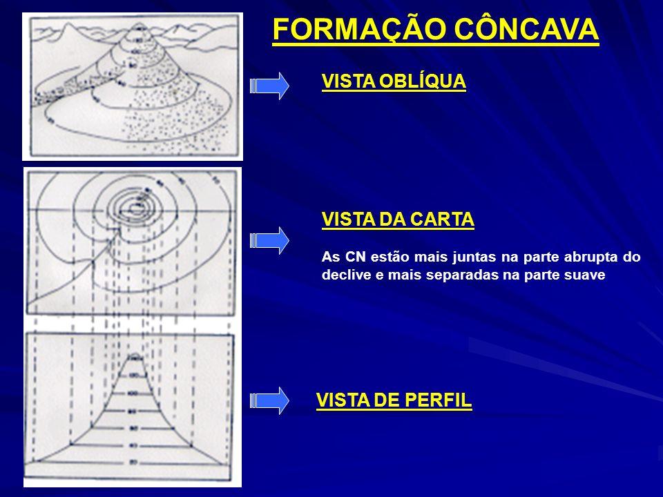 FORMAÇÃO CÔNCAVA VISTA OBLÍQUA VISTA DA CARTA VISTA DE PERFIL