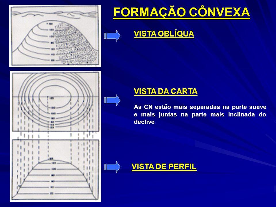 FORMAÇÃO CÔNVEXA VISTA OBLÍQUA VISTA DA CARTA VISTA DE PERFIL