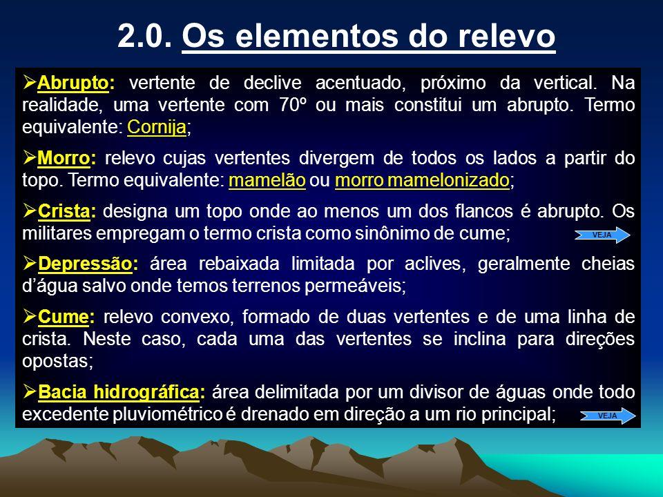 2.0. Os elementos do relevo