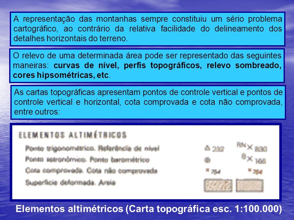 Elementos altimétricos (Carta topográfica esc. 1:100.000)