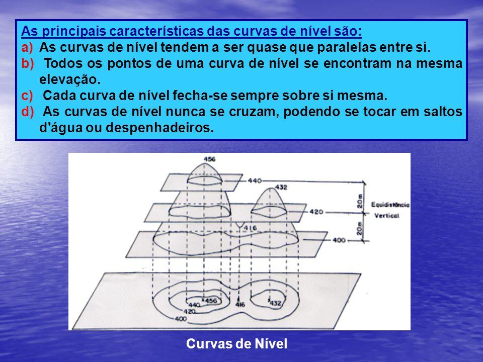 As principais características das curvas de nível são: