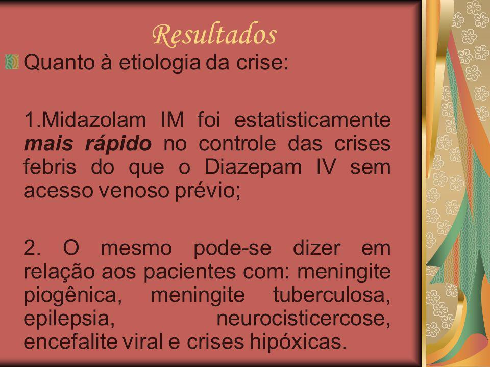 Resultados Quanto à etiologia da crise: