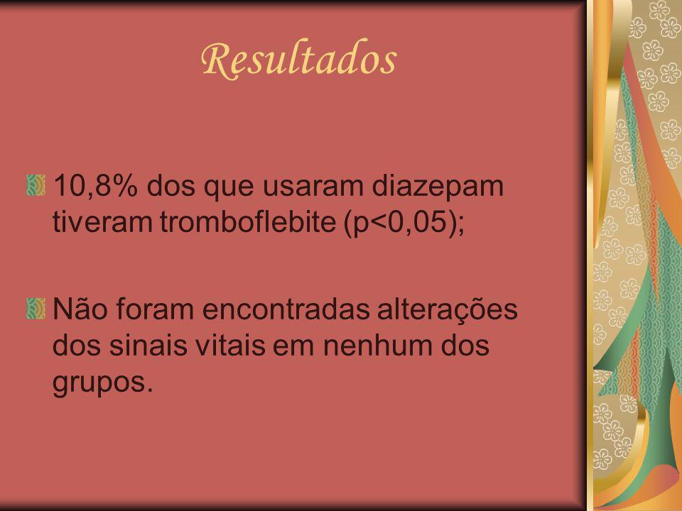 Resultados 10,8% dos que usaram diazepam tiveram tromboflebite (p<0,05); Não foram encontradas alterações dos sinais vitais em nenhum dos grupos.