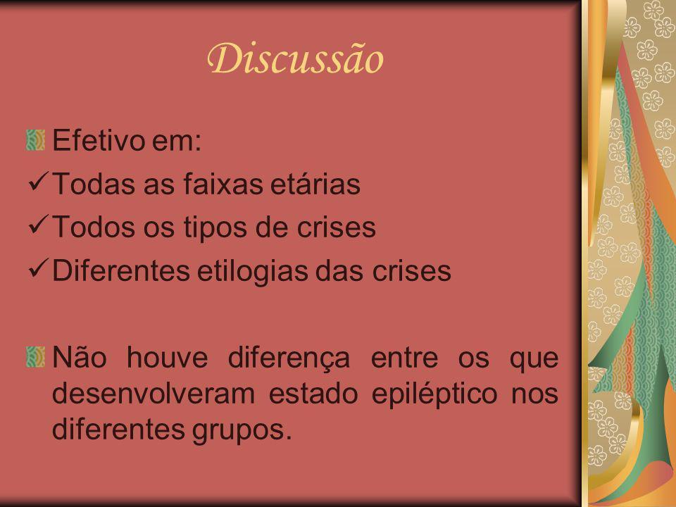 Discussão Efetivo em: Todas as faixas etárias Todos os tipos de crises
