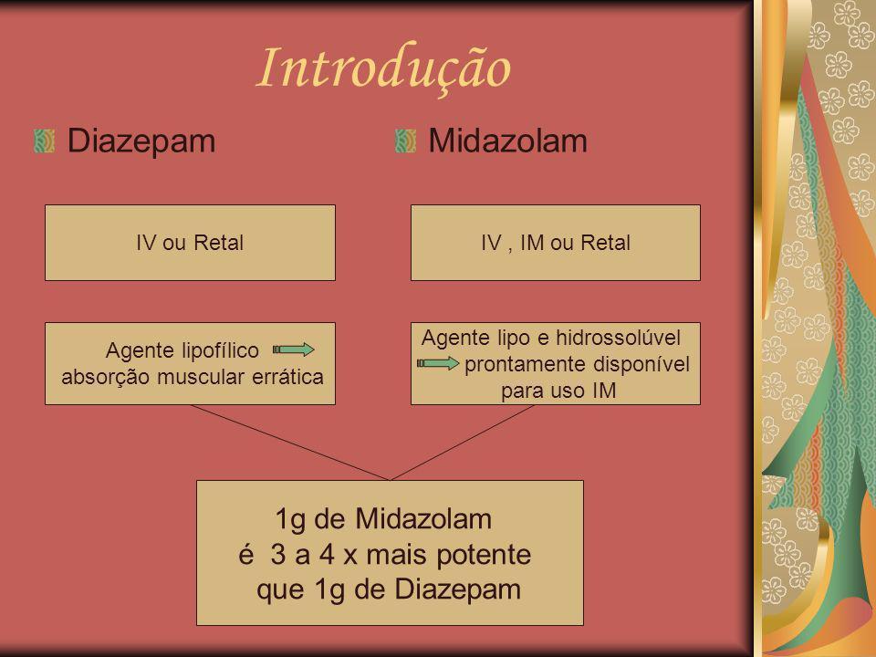 Introdução Diazepam Midazolam 1g de Midazolam é 3 a 4 x mais potente