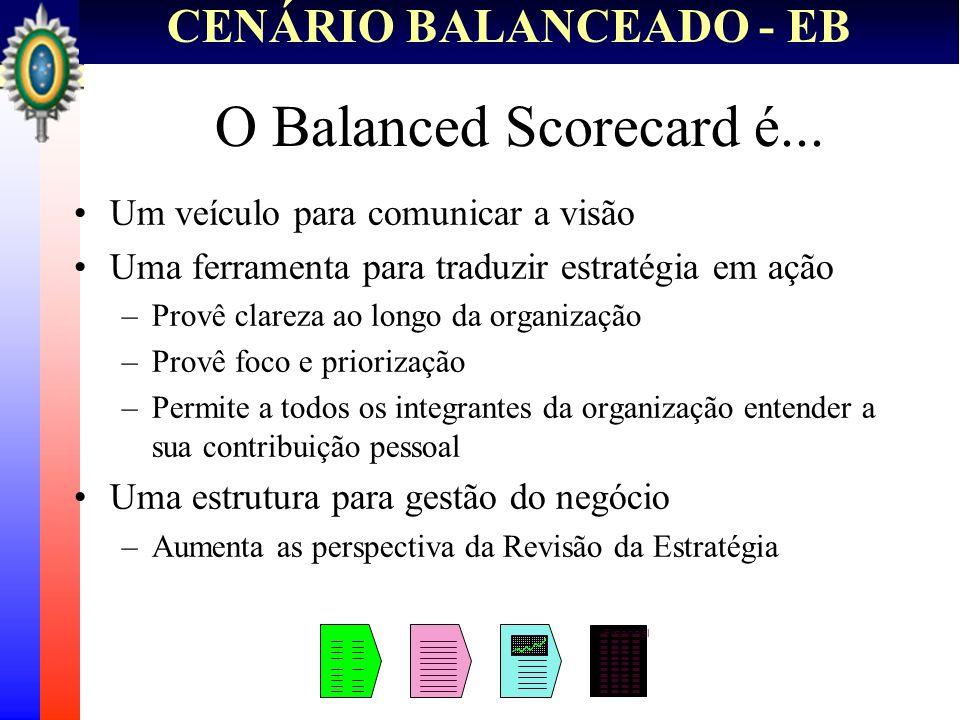 O Balanced Scorecard é... Um veículo para comunicar a visão