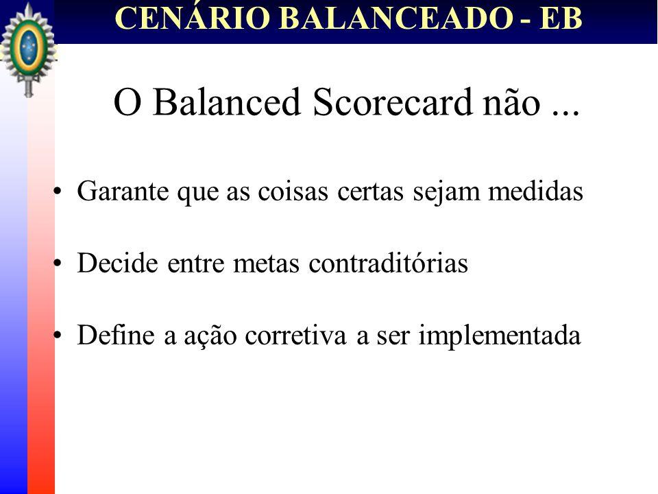 O Balanced Scorecard não ...