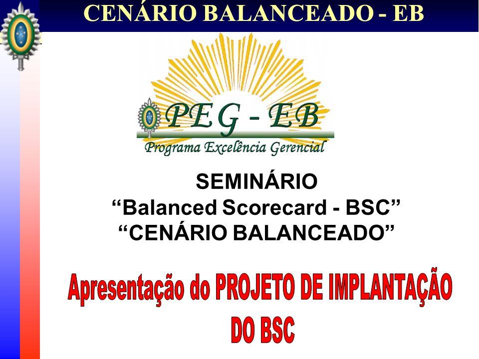 CENÁRIO BALANCEADO - EB Balanced Scorecard - BSC