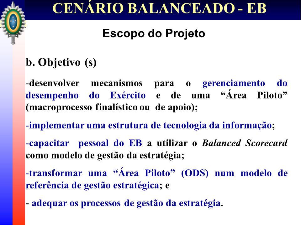 Escopo do Projeto b. Objetivo (s)