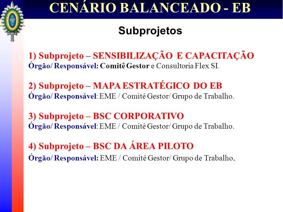 Subprojetos 1) Subprojeto – SENSIBILIZAÇÃO E CAPACITAÇÃO