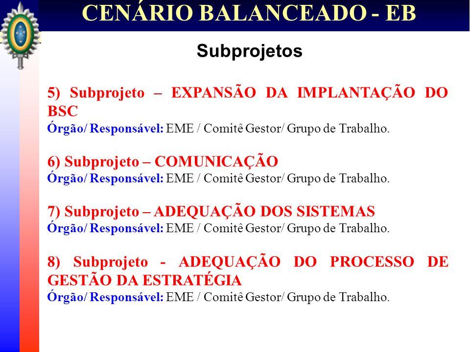 Subprojetos 5) Subprojeto – EXPANSÃO DA IMPLANTAÇÃO DO BSC