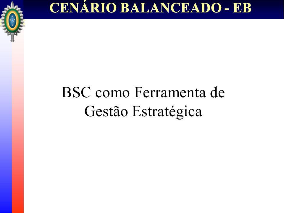 CENÁRIO BALANCEADO - EB