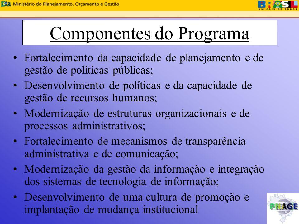 Componentes do Programa