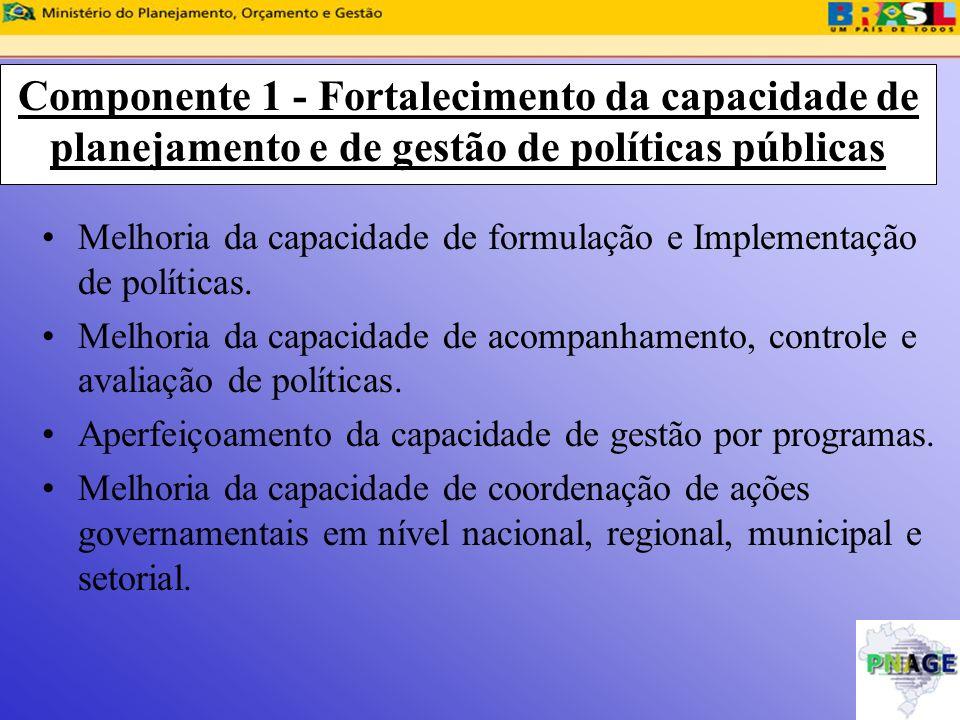 Componente 1 - Fortalecimento da capacidade de planejamento e de gestão de políticas públicas