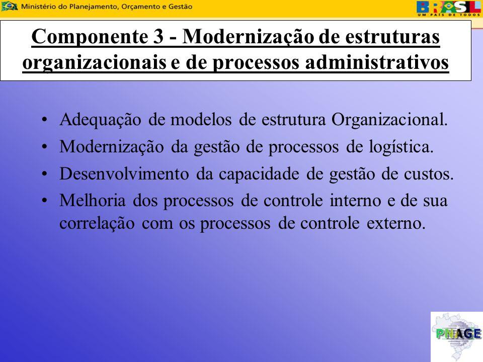 Componente 3 - Modernização de estruturas organizacionais e de processos administrativos