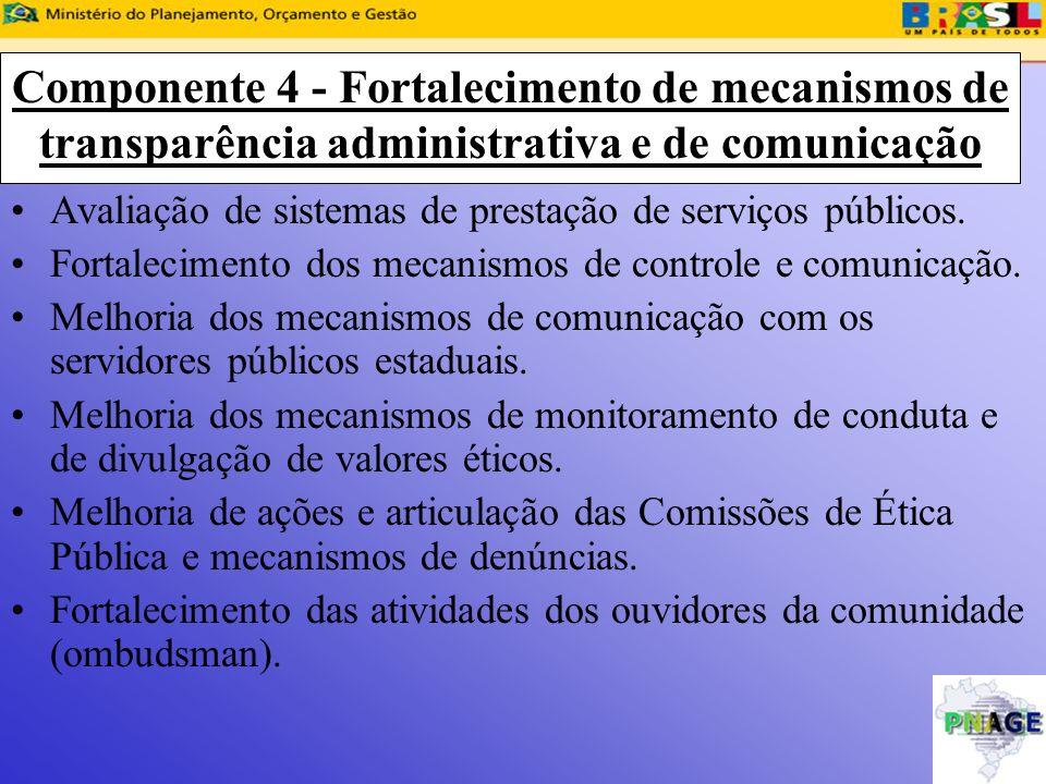 Componente 4 - Fortalecimento de mecanismos de transparência administrativa e de comunicação