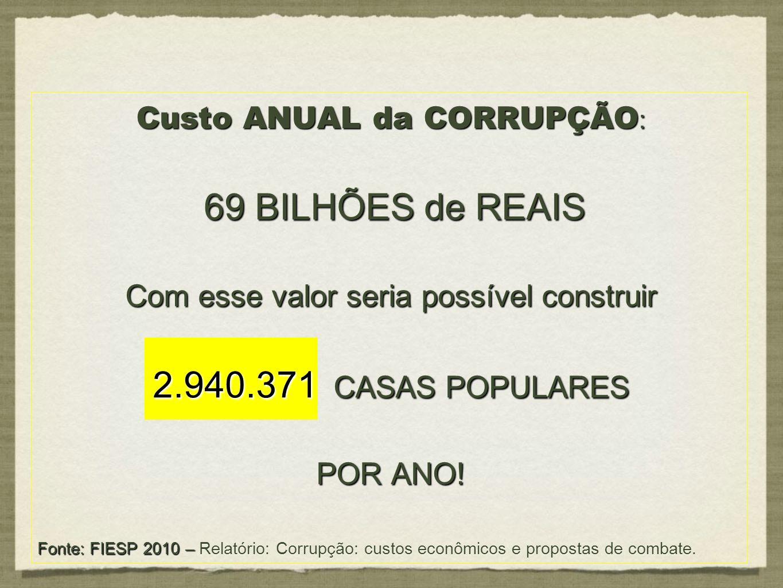 2.940.371 CASAS POPULARES Custo ANUAL da CORRUPÇÃO: