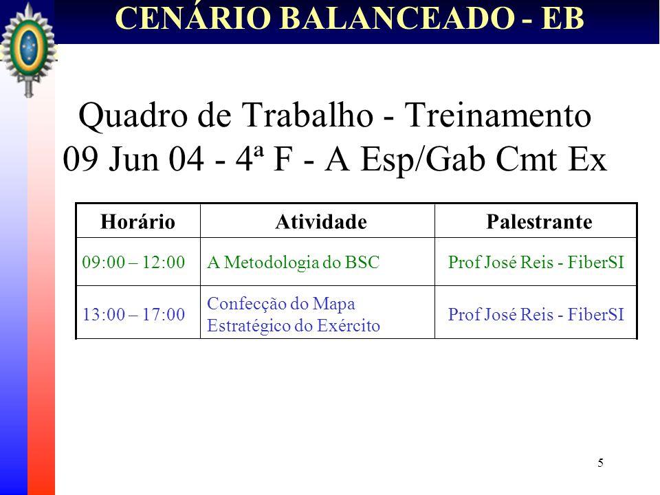 Quadro de Trabalho - Treinamento 09 Jun 04 - 4ª F - A Esp/Gab Cmt Ex