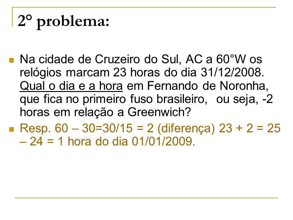 2° problema: