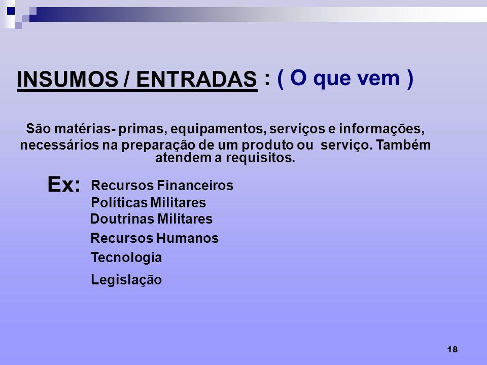 São matérias- primas, equipamentos, serviços e informações,