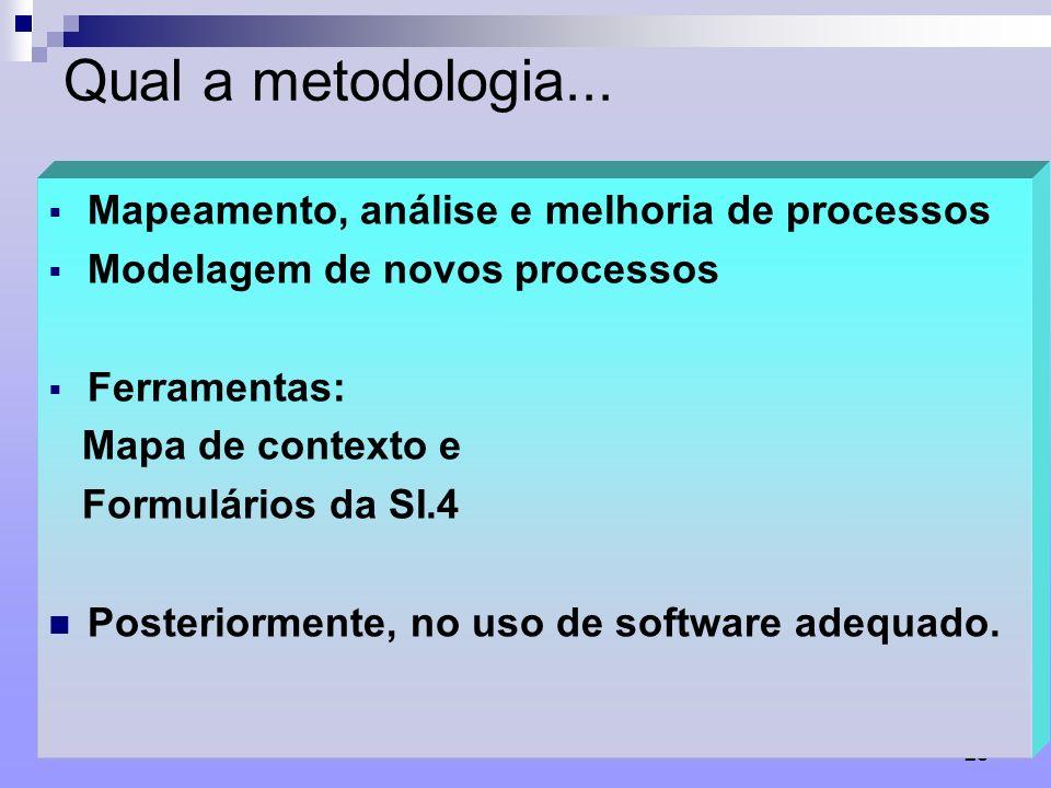 Qual a metodologia... Mapeamento, análise e melhoria de processos