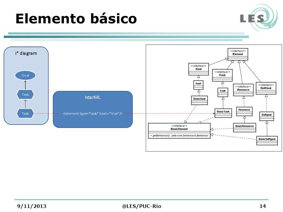 Elemento básico