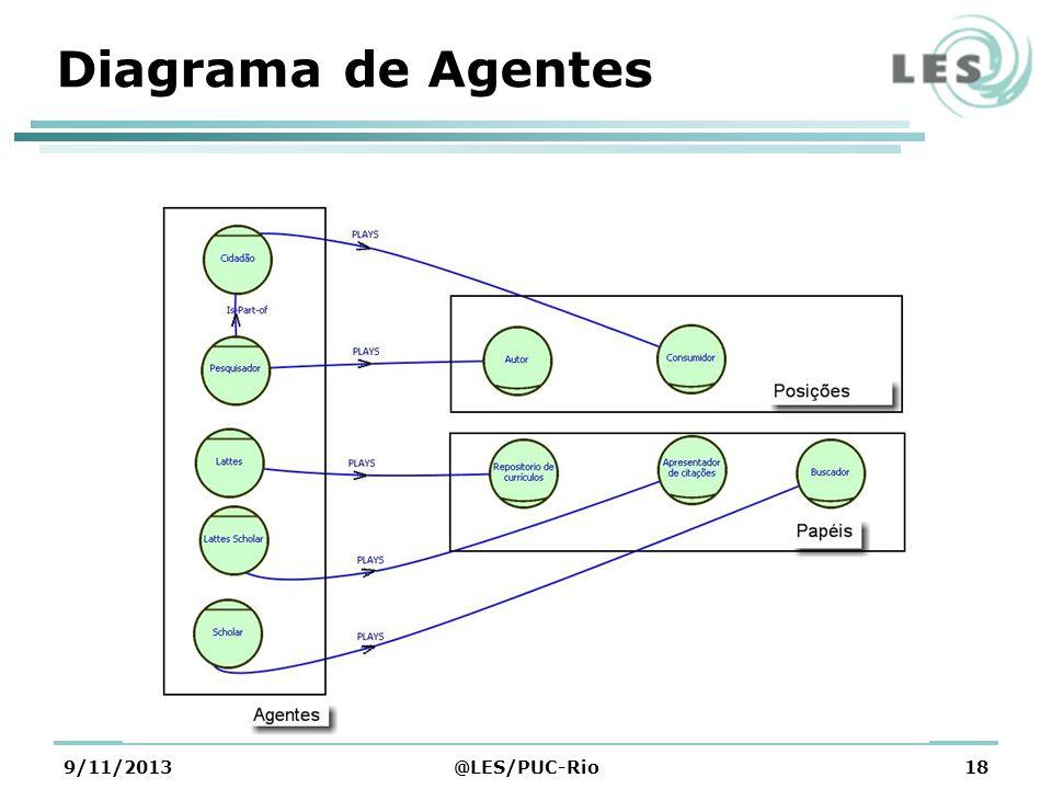 Diagrama de Agentes