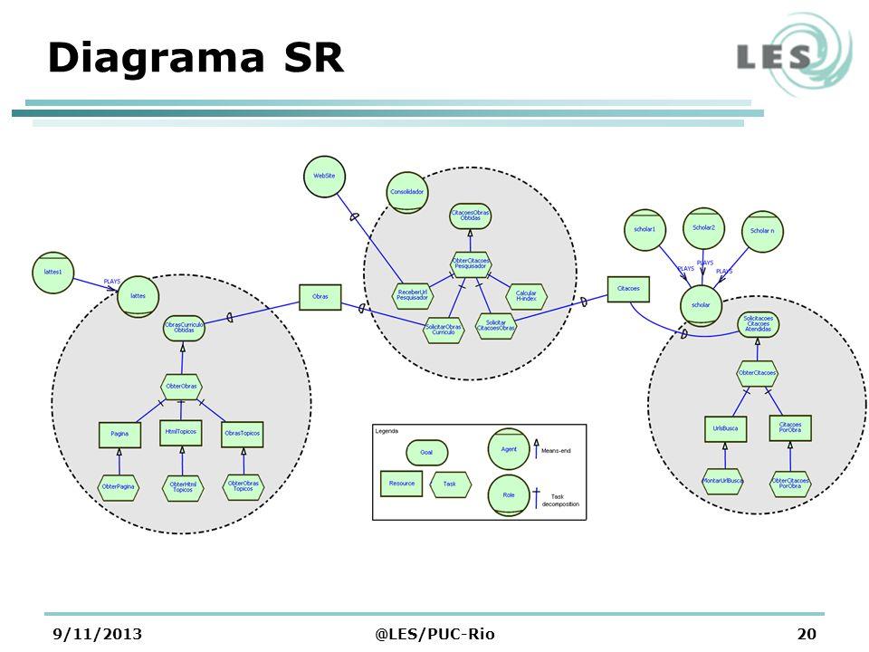 Diagrama SR 23/03/2017 @LES/PUC-Rio