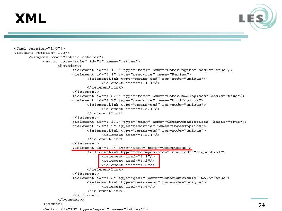 XML 23/03/2017 @LES/PUC-Rio