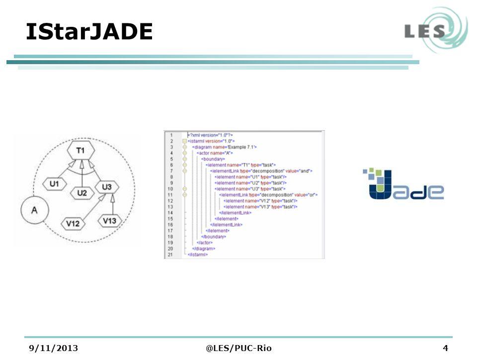 IStarJADE Tecnologias envolvidas na infraestrutura 23/03/2017