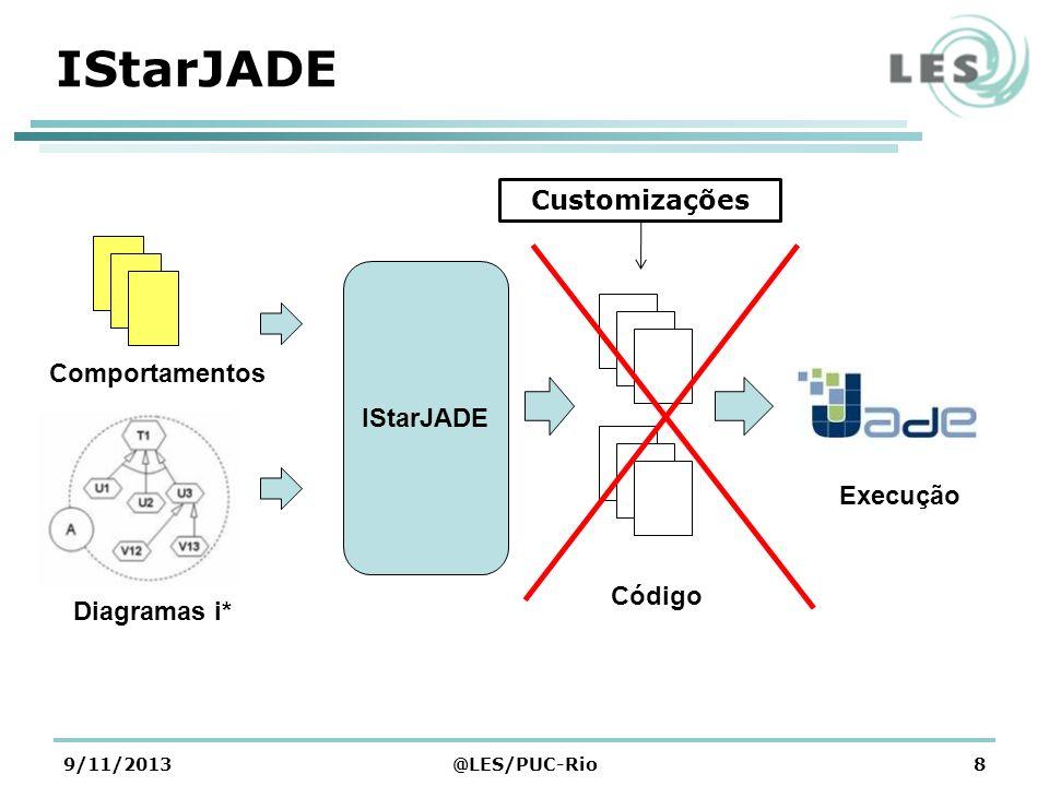 IStarJADE Customizações IStarJADE Comportamentos Execução Código