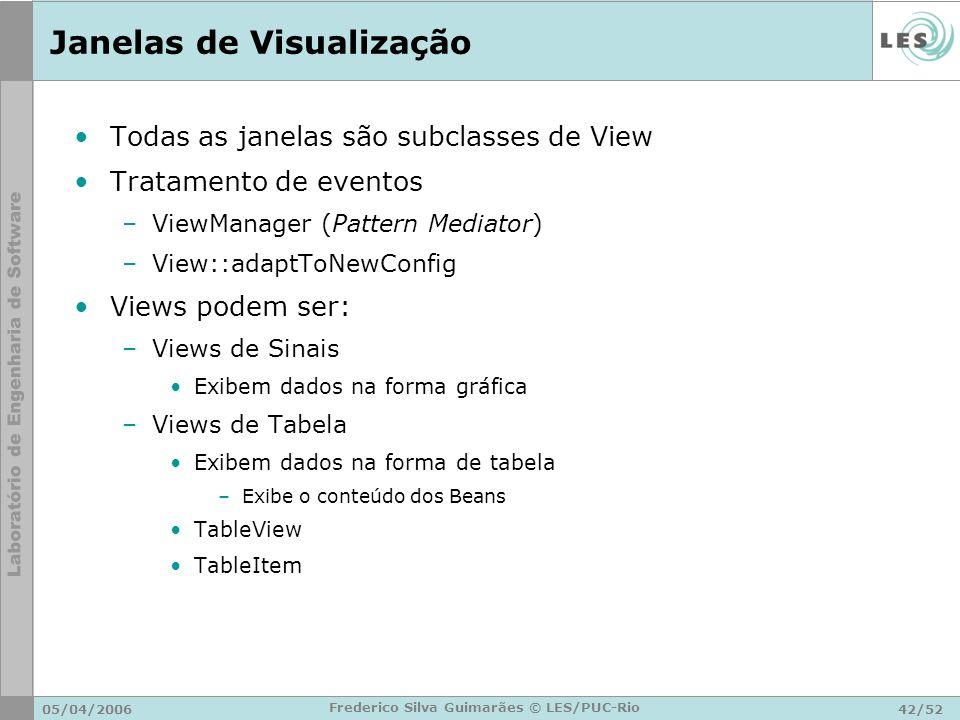 Janelas de Visualização