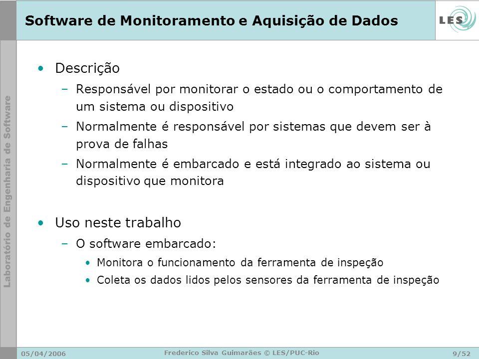 Software de Monitoramento e Aquisição de Dados