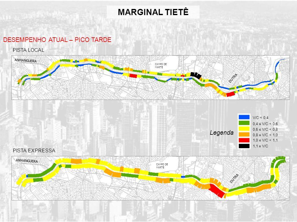 MARGINAL TIETÊ DESEMPENHO ATUAL – PICO TARDE Legenda PISTA LOCAL