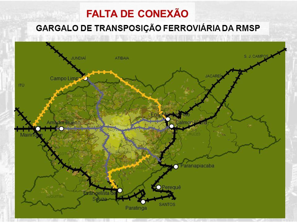 GARGALO DE TRANSPOSIÇÃO FERROVIÁRIA DA RMSP