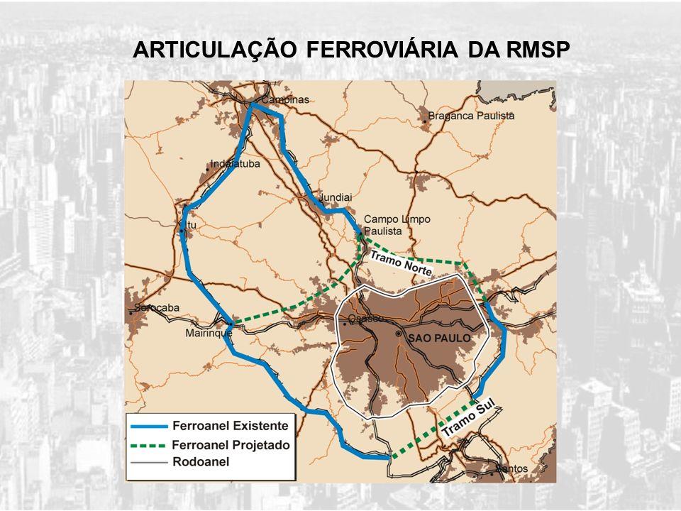 ARTICULAÇÃO FERROVIÁRIA DA RMSP