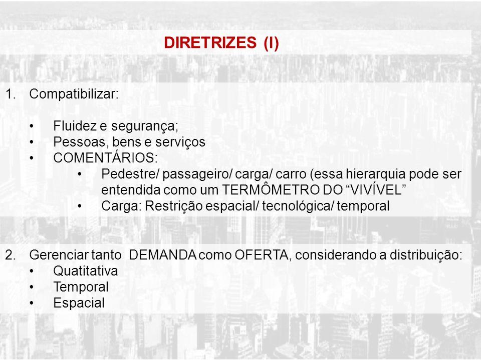 DIRETRIZES (l) 1. Compatibilizar: Fluidez e segurança;