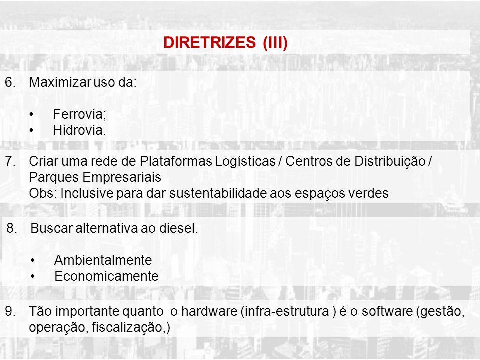 DIRETRIZES (lll) Maximizar uso da: Ferrovia; Hidrovia.