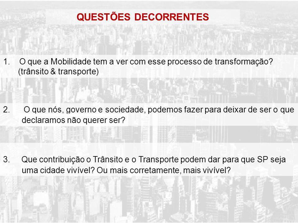 QUESTÕES DECORRENTES 1. O que a Mobilidade tem a ver com esse processo de transformação (trânsito & transporte)