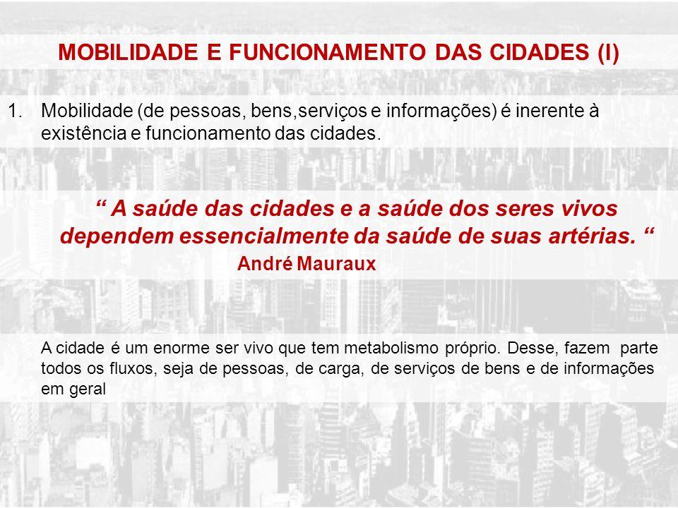 MOBILIDADE E FUNCIONAMENTO DAS CIDADES (l)