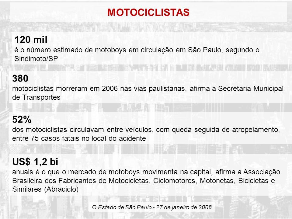 MOTOCICLISTAS 120 mil é o número estimado de motoboys em circulação em São Paulo, segundo o Sindimoto/SP.