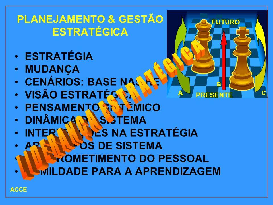 PLANEJAMENTO & GESTÃO ESTRATÉGICA