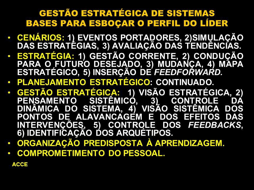 GESTÃO ESTRATÉGICA DE SISTEMAS BASES PARA ESBOÇAR O PERFIL DO LÍDER